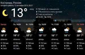Погода Кострома