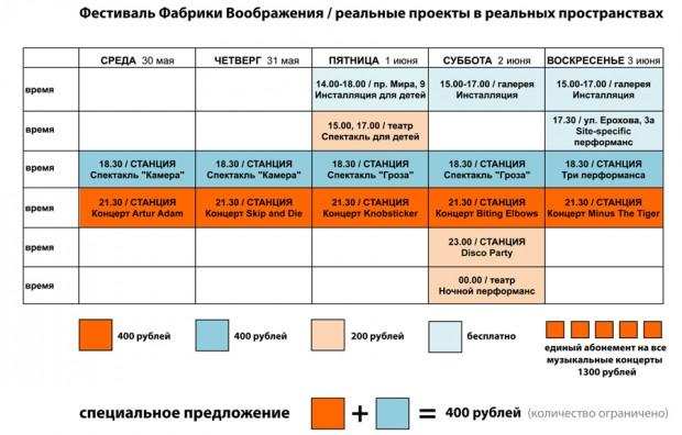 Фестиваль современного искусства «Фабрики воображения» в Костроме