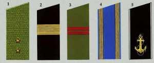 Выставка форм одежды, посвящённая 70-й годовщине введения погон в Советской Армии и Военно-морском флоте