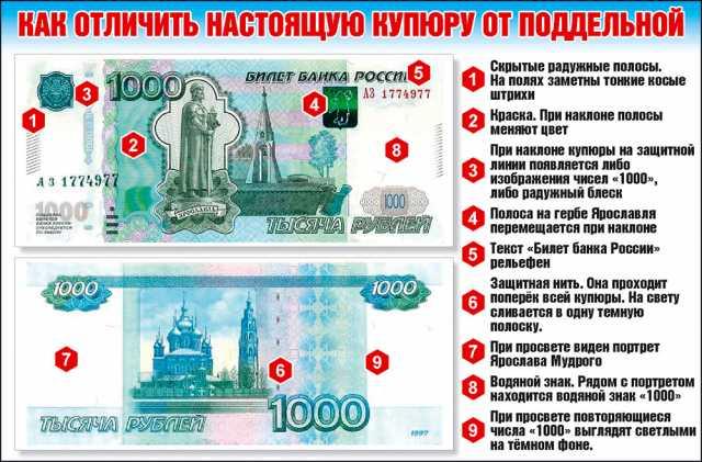 Фальшивка, Деньги, Кострома