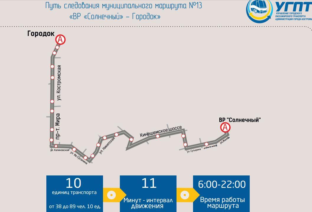 Маршрут автобуса номер 13 в Костроме