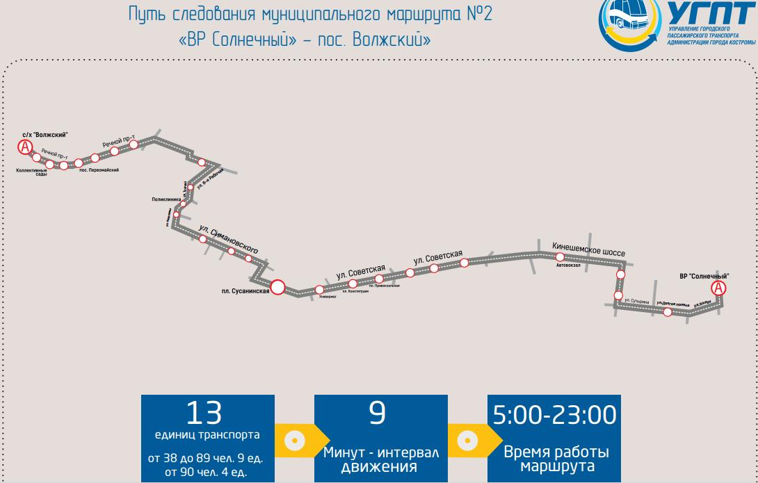 Маршрут автобуса номер 2 Кострома