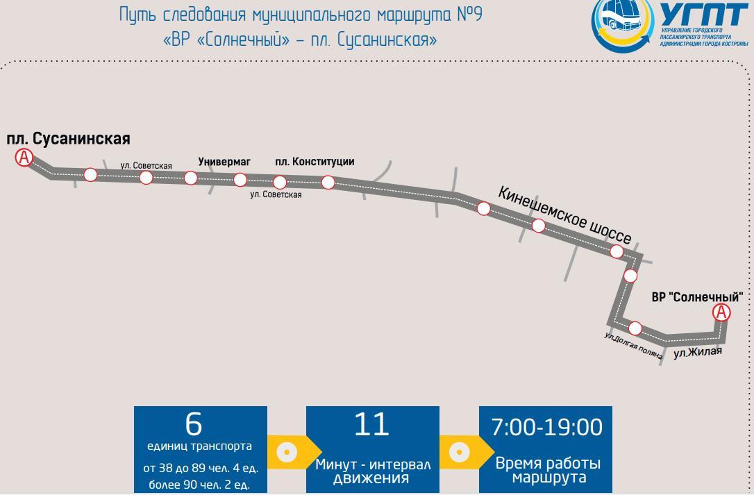 Расписание автобуса номер 9 в Костроме