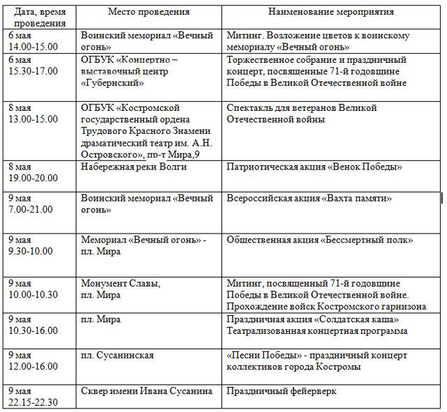 Программа, День Победы, Кострома