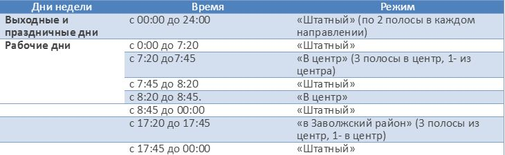 raspisanie-reversiv-kostroma