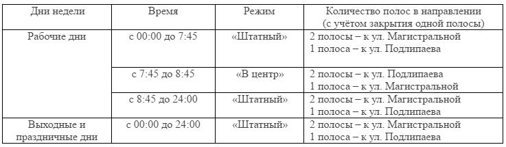 2016-07-28_10-49-13