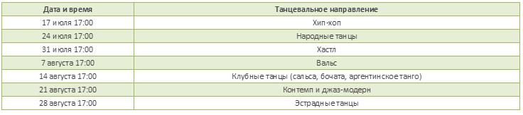 Танцы в Костроме