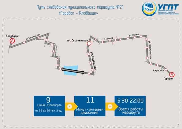 Расписание, Автобус