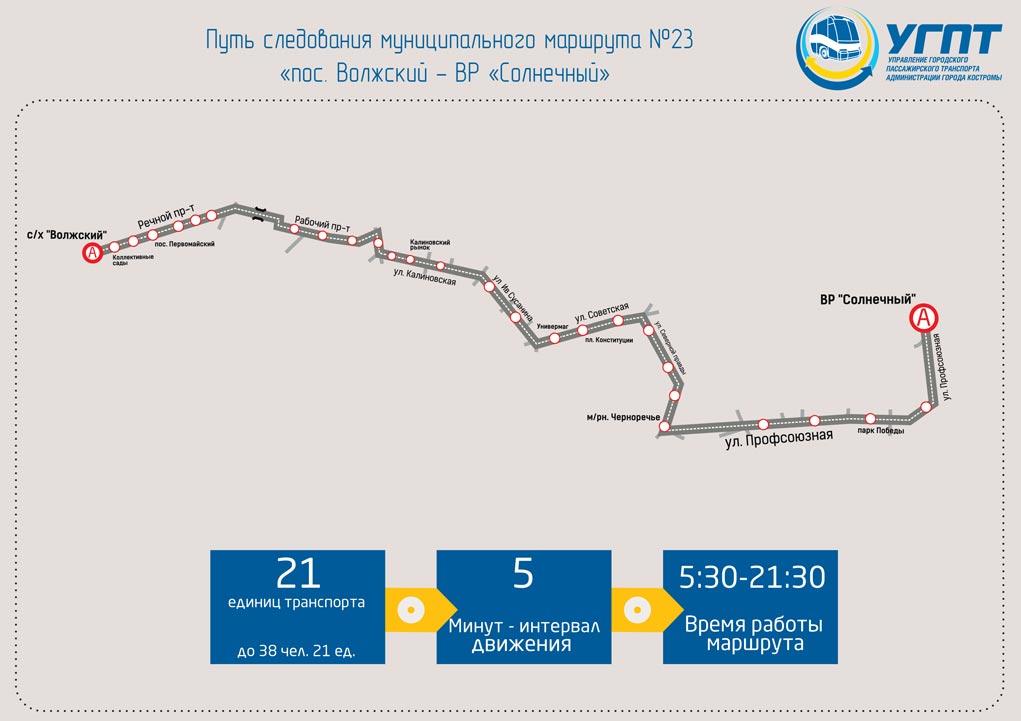 Расписание и схема маршрута номер 23 в Костроме