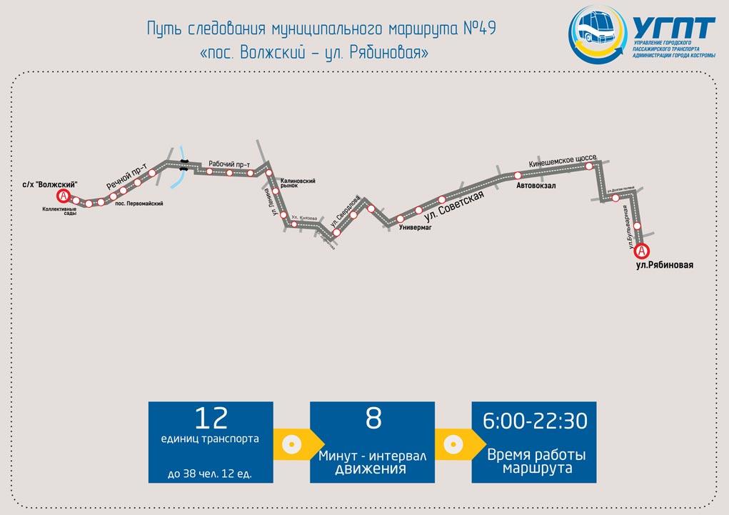Автобусы, Маршрутки, Кострома, Расписание