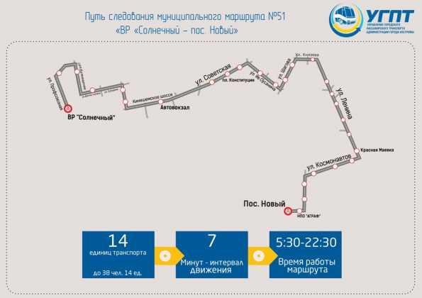 Кострома, Расписание, Маршрутка, Автобус