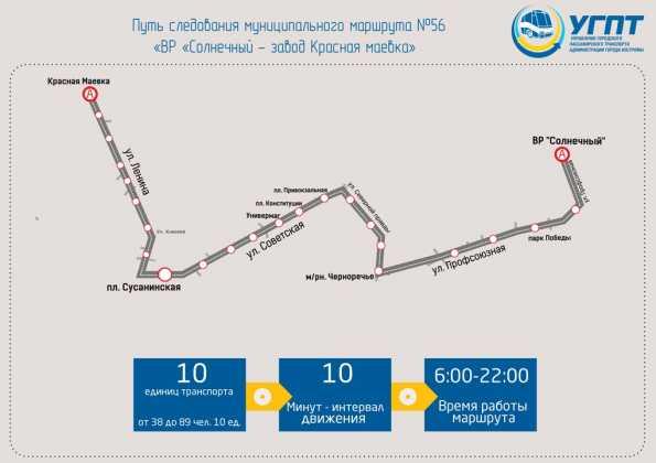 Кострома, Расписание, Автобус, Кострома