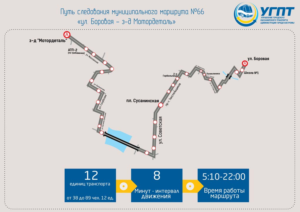 Кострома, Расписание, Транспорт