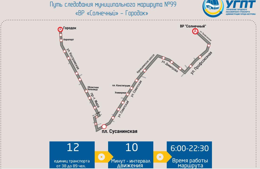 Карта поселка Сельхозтехники в Московской области с.