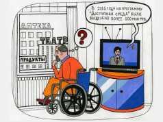 Кострома, Доступная среда, Инвалиды