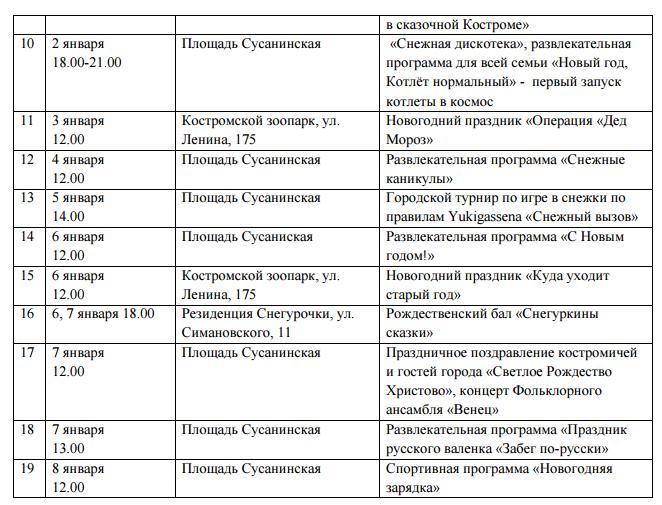 Программа нового года в Костроме