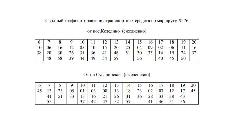 ВКостроме решается вопрос странспортным обеспечением района Козелино