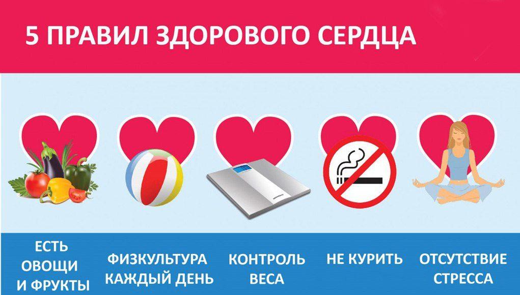 Кострома, Новости, Медицина
