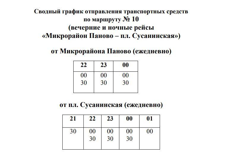 Кострома, Автобус